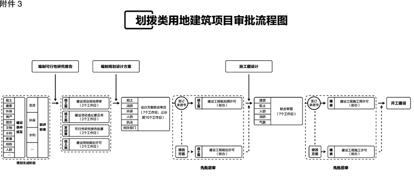 http://www.shenyang.gov.cn/pic/0/100/07/58/100075829_0000000000c2dd0e.jpg