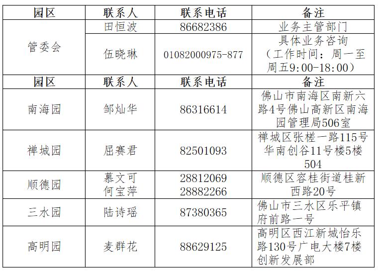企业微信截图_156678539122.png