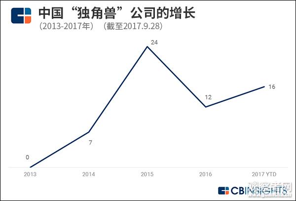 http://i.guancha.cn/news/2017/10/15/20171015230036457.jpg